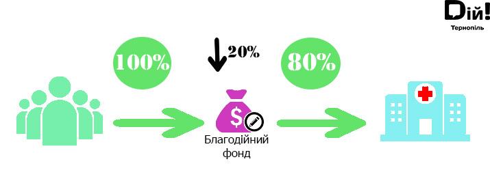 %d0%b1%d1%84-1