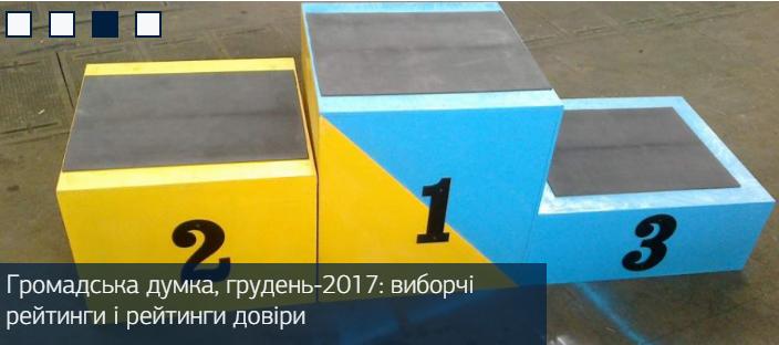 Кому найбільше довіряють українці?