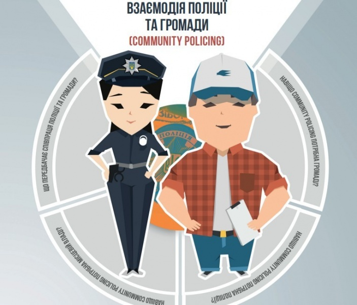 26 січня запрошують на тренінг «Взаємодія ОСББ із поліцією у Тернополі: теорія та шляхи побудови»