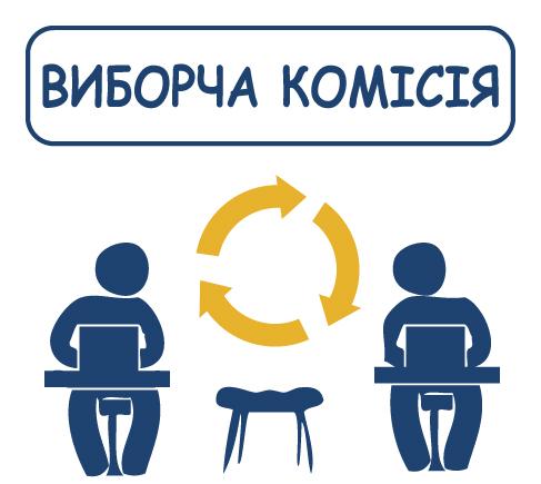 Тернопільщина: ЦВК сформувала новий склад окружної виборчої комісії ТВО №163