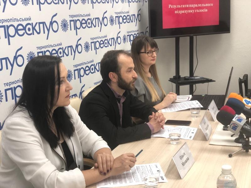 Про перебіг дня голосування на Тернопільщині та результати паралельного підрахунку голосів ОПОРИ
