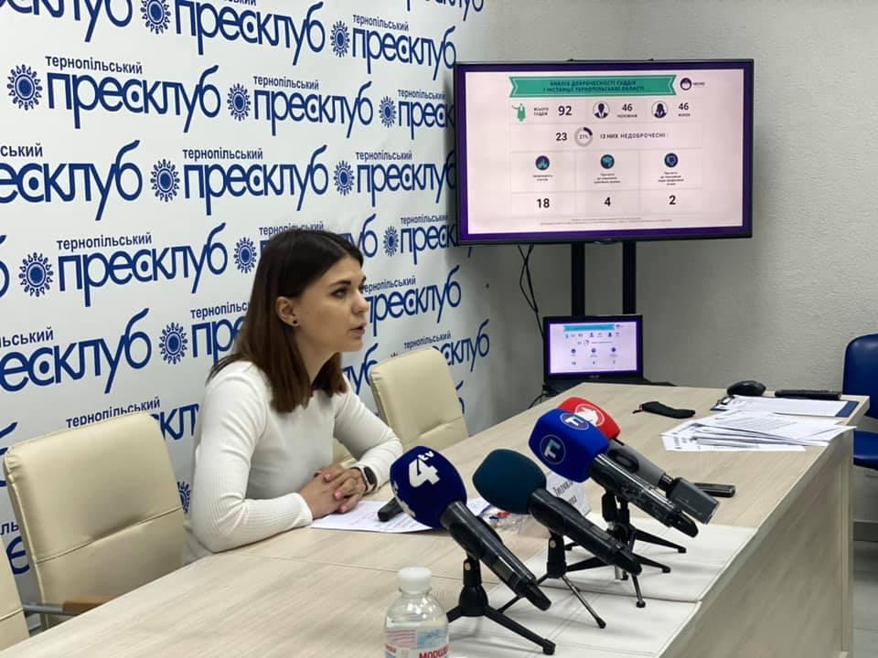 Найбільше судді Тернопільщини «згрішили» щодо  прозорості своїх статків