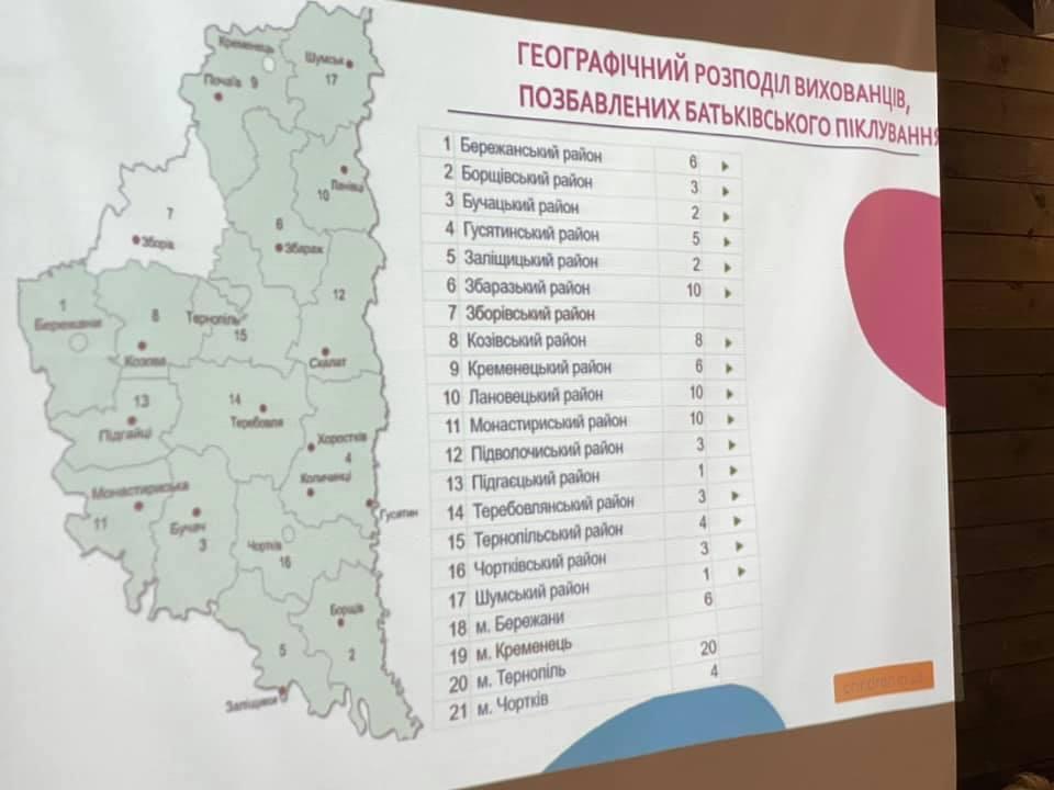 """Прес-сніданок """"Родина для дитини: розвиток сімейних форм виховання у Тернопільській області"""""""