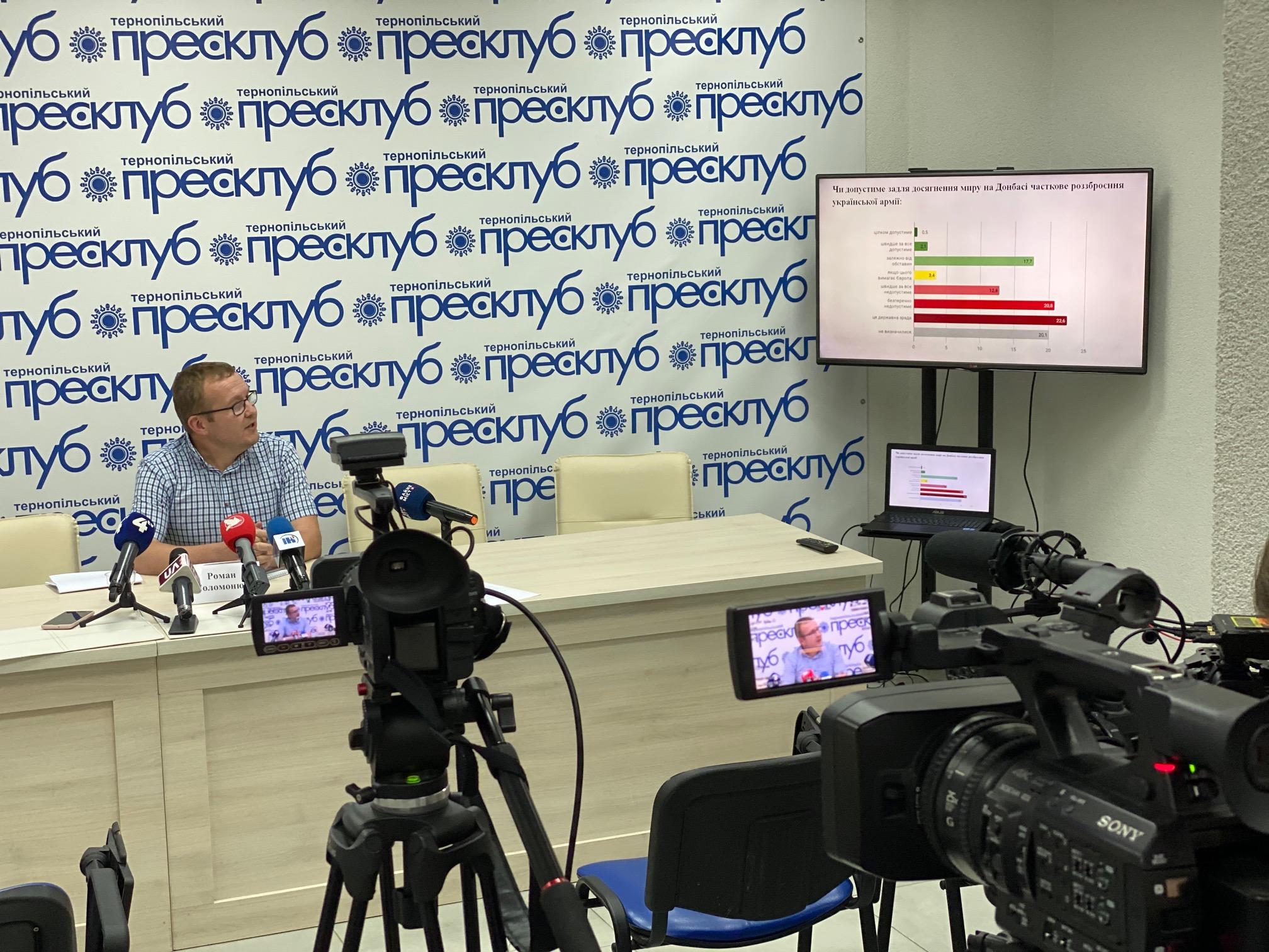 Презетнація результатів соціологічного дослідження щодо суспільно-політичних настроїв жителів Тернополя- центр з інформаційних проблем територій